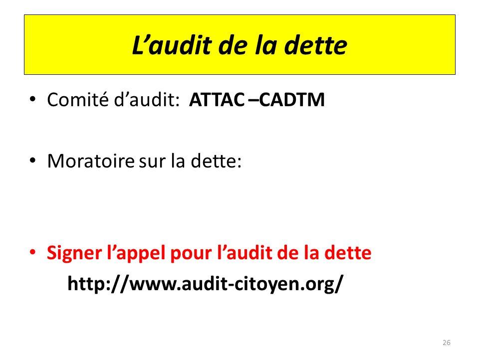 Laudit de la dette Comité daudit: ATTAC –CADTM Moratoire sur la dette: Signer lappel pour laudit de la dette http://www.audit-citoyen.org/ 26