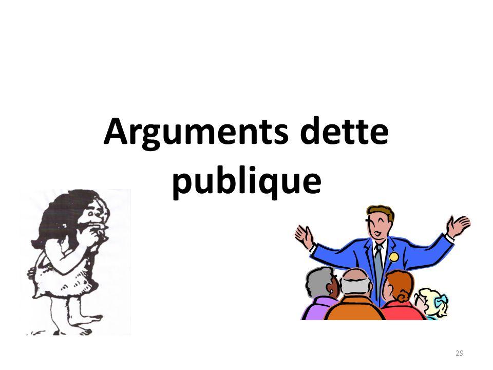 Arguments dette publique 29
