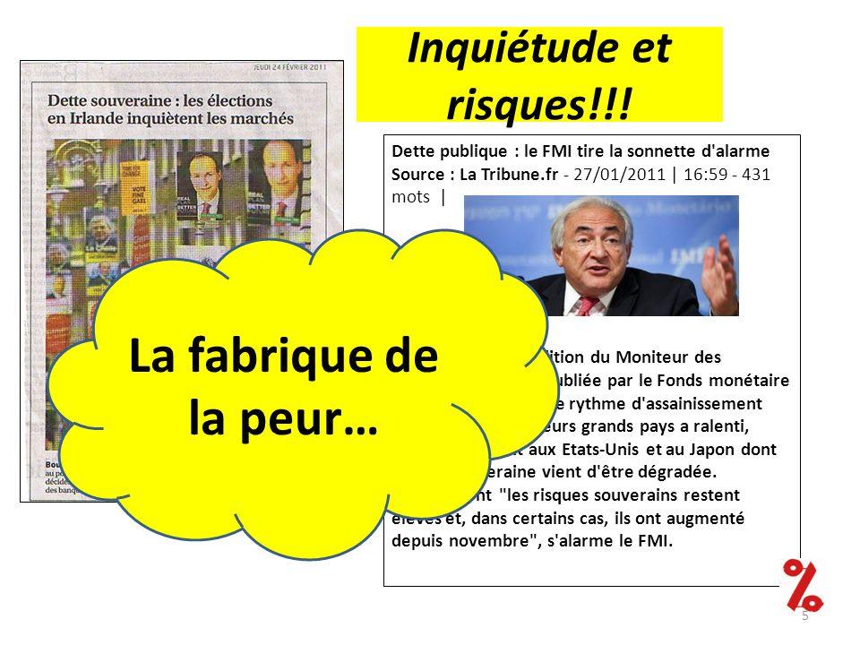 Inquiétude et risques!!! Dette publique : le FMI tire la sonnette d'alarme Source : La Tribune.fr - 27/01/2011 | 16:59 - 431 mots | | Copyright Reuter