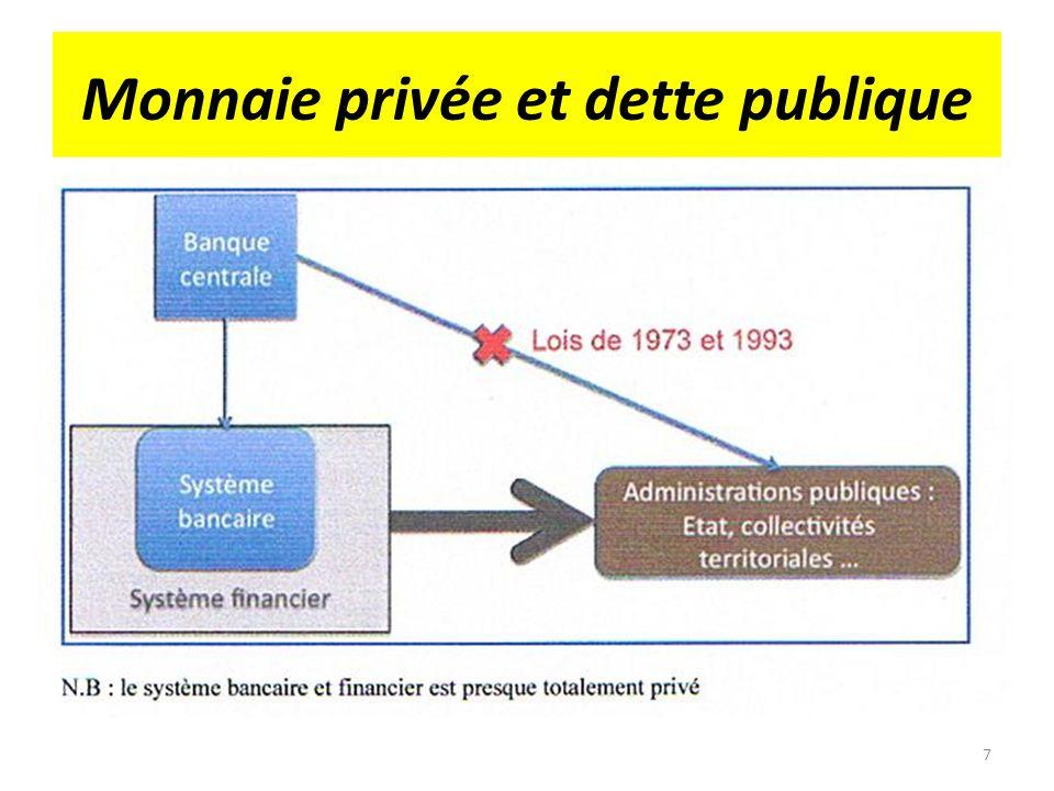 Monnaie privée et dette publique Loi du 4 janvier 73: « le trésor public ne peut être présentateur de ses propres effets à lescompte de la banque de F