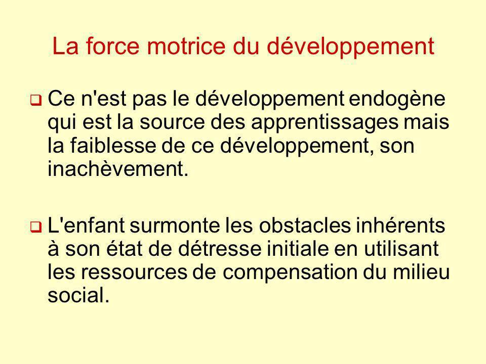 La force motrice du développement Ce n'est pas le développement endogène qui est la source des apprentissages mais la faiblesse de ce développement, s