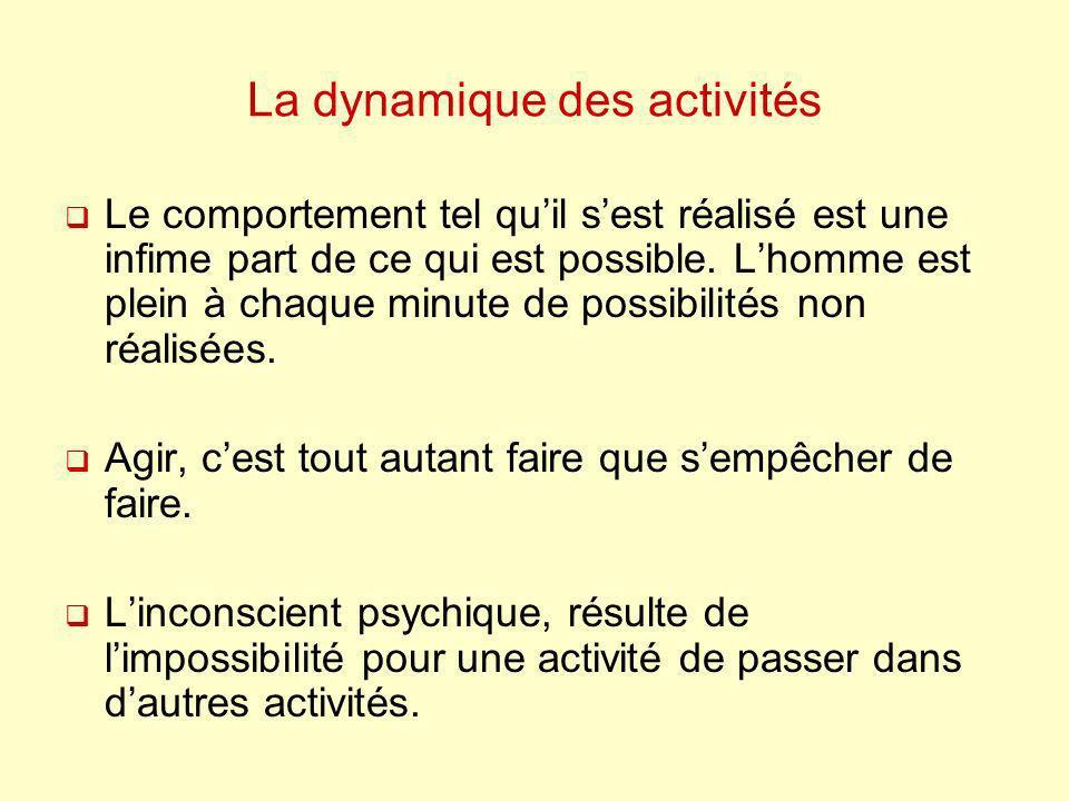 La dynamique des activités Le comportement tel quil sest réalisé est une infime part de ce qui est possible. Lhomme est plein à chaque minute de possi