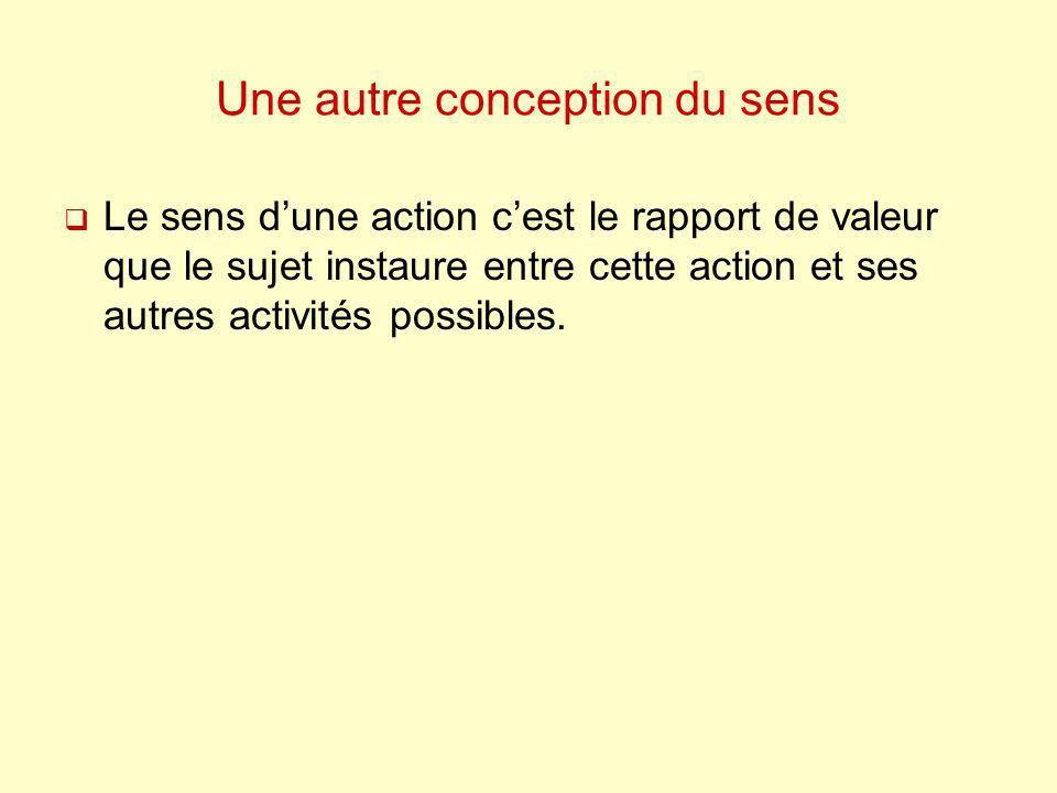 Une autre conception du sens Le sens dune action cest le rapport de valeur que le sujet instaure entre cette action et ses autres activités possibles.