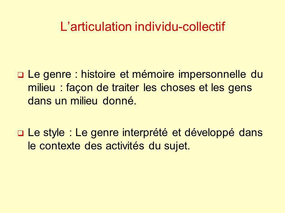 Larticulation individu-collectif Le genre : histoire et mémoire impersonnelle du milieu : façon de traiter les choses et les gens dans un milieu donné