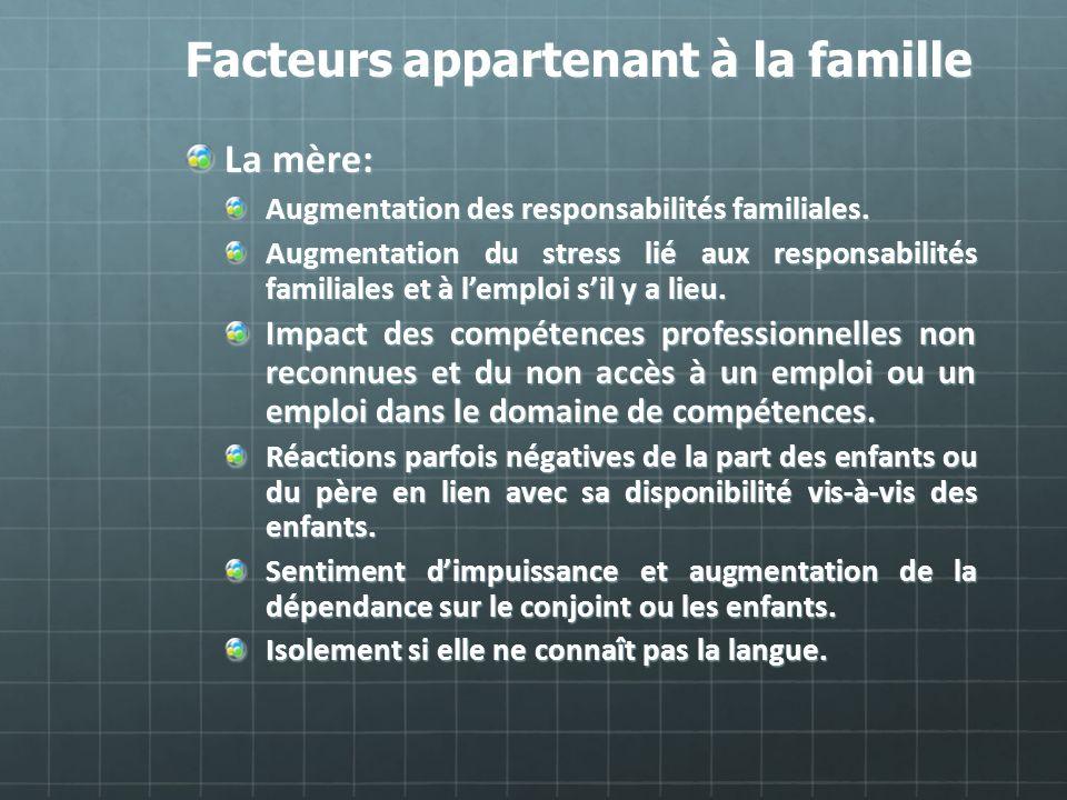 Facteurs appartenant à la famille La mère: Augmentation des responsabilités familiales. Augmentation du stress lié aux responsabilités familiales et à