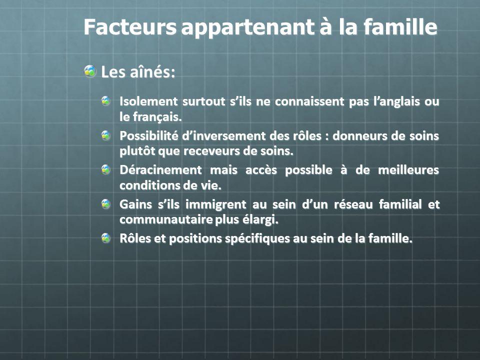 Facteurs appartenant à la famille Les aînés: Isolement surtout sils ne connaissent pas langlais ou le français. Possibilité dinversement des rôles : d