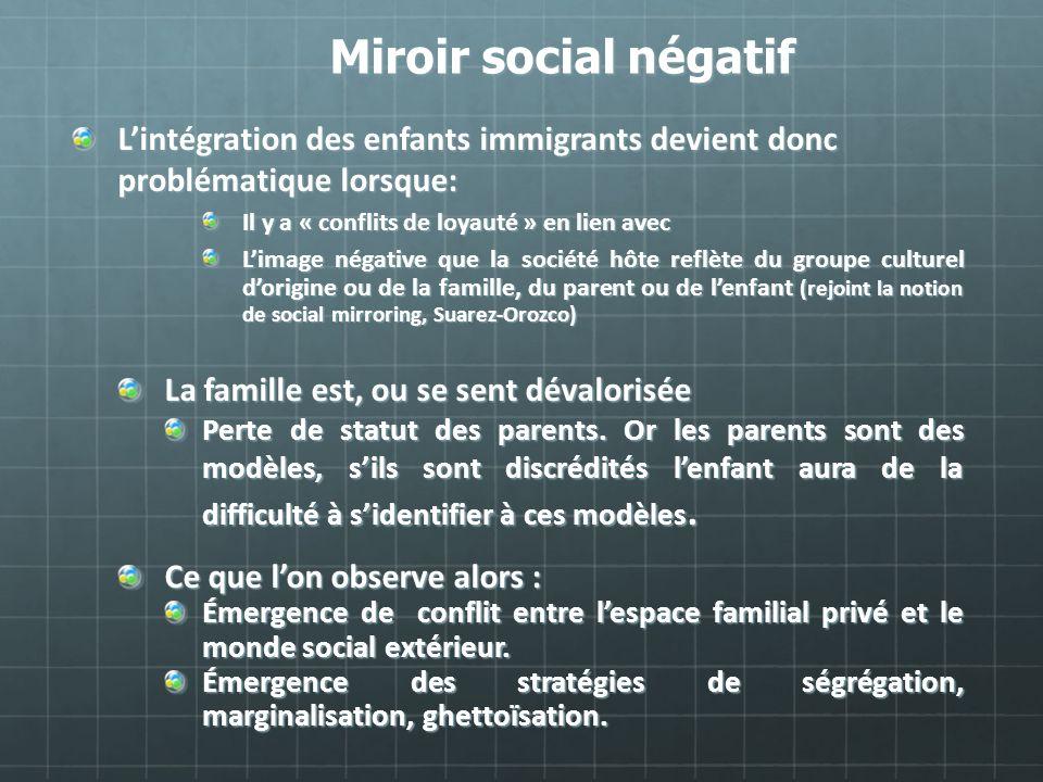 Miroir social négatif Lintégration des enfants immigrants devient donc problématique lorsque: Il y a « conflits de loyauté » en lien avec Limage négat