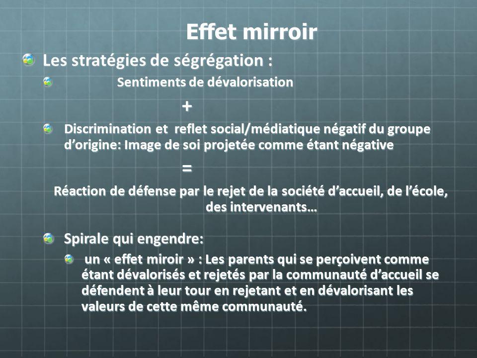 Effet mirroir Effet mirroir Les stratégies de ségrégation : Sentiments de dévalorisation Sentiments de dévalorisation + Discrimination et reflet socia