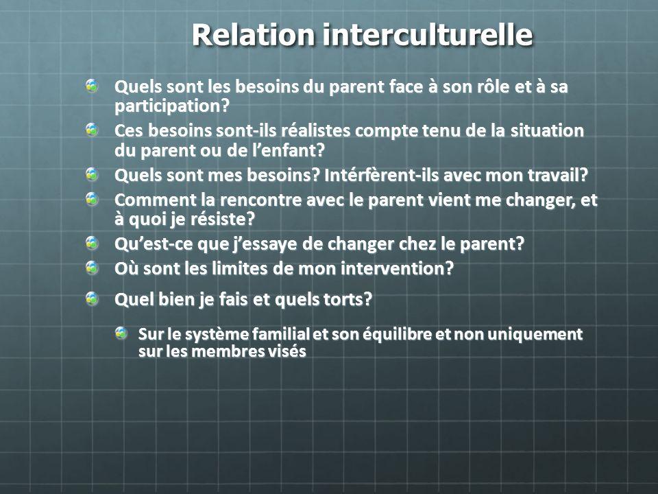 Relation interculturelle Quels sont les besoins du parent face à son rôle et à sa participation? Ces besoins sont-ils réalistes compte tenu de la situ
