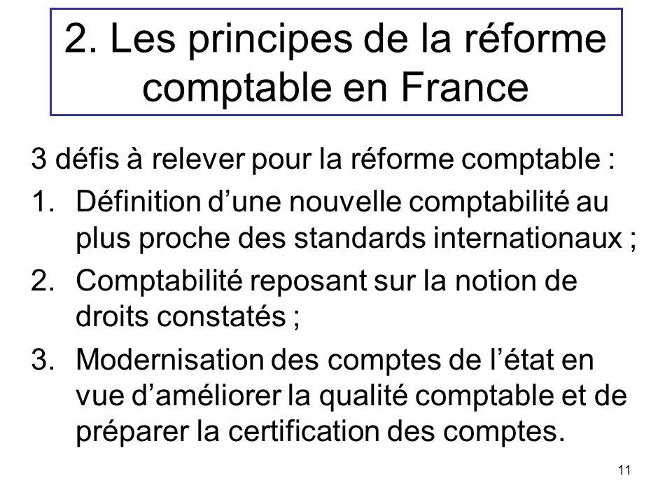 11 3 défis à relever pour la réforme comptable : 1.Définition dune nouvelle comptabilité au plus proche des standards internationaux ; 2.Comptabilité
