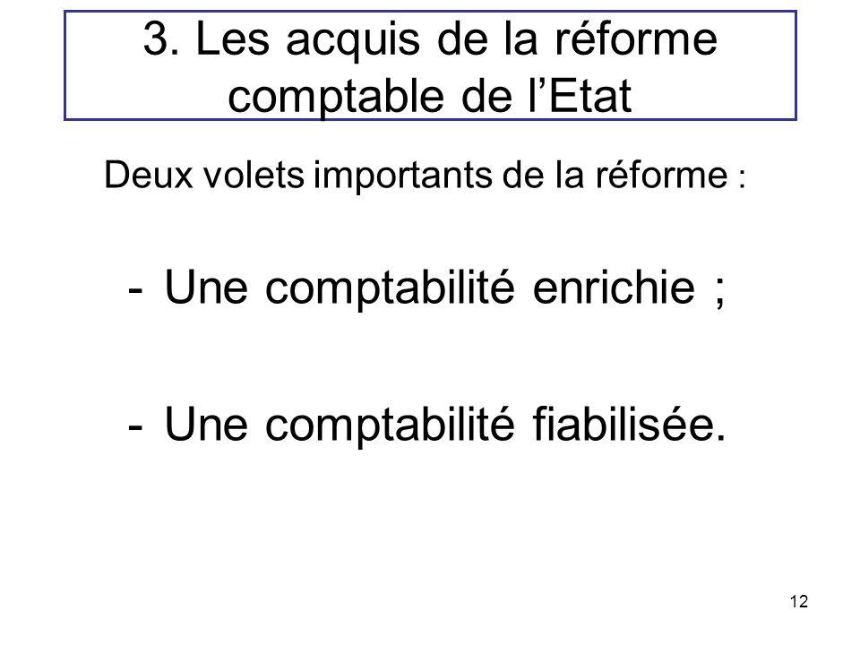 12 3. Les acquis de la réforme comptable de lEtat Deux volets importants de la réforme : -Une comptabilité enrichie ; -Une comptabilité fiabilisée.