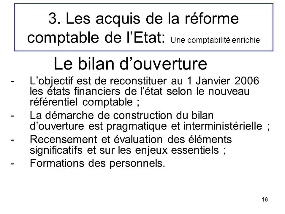 16 3. Les acquis de la réforme comptable de lEtat: Une comptabilité enrichie Le bilan douverture -Lobjectif est de reconstituer au 1 Janvier 2006 les