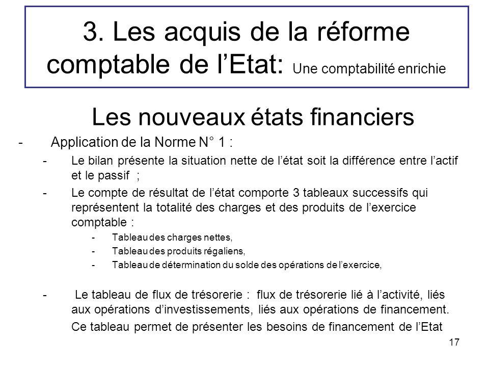 17 3. Les acquis de la réforme comptable de lEtat: Une comptabilité enrichie Les nouveaux états financiers -Application de la Norme N° 1 : -Le bilan p