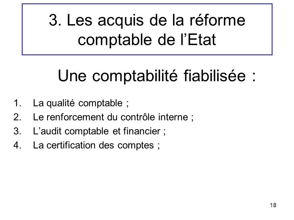 18 3. Les acquis de la réforme comptable de lEtat Une comptabilité fiabilisée : 1.La qualité comptable ; 2.Le renforcement du contrôle interne ; 3.Lau