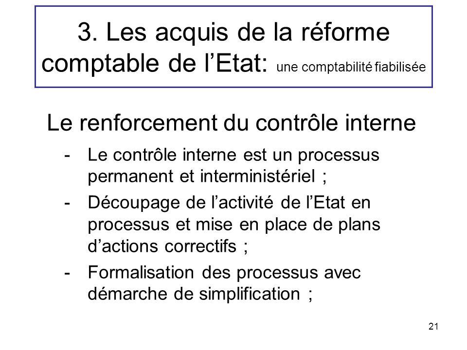 21 3. Les acquis de la réforme comptable de lEtat: une comptabilité fiabilisée Le renforcement du contrôle interne -Le contrôle interne est un process