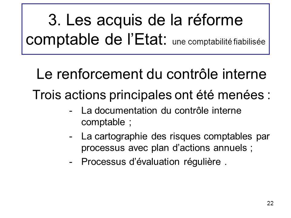 22 3. Les acquis de la réforme comptable de lEtat: une comptabilité fiabilisée Le renforcement du contrôle interne Trois actions principales ont été m