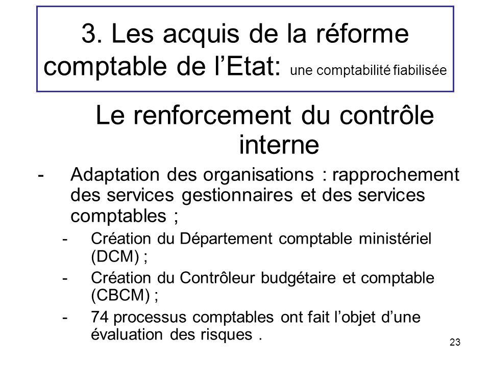 23 3. Les acquis de la réforme comptable de lEtat: une comptabilité fiabilisée Le renforcement du contrôle interne -Adaptation des organisations : rap