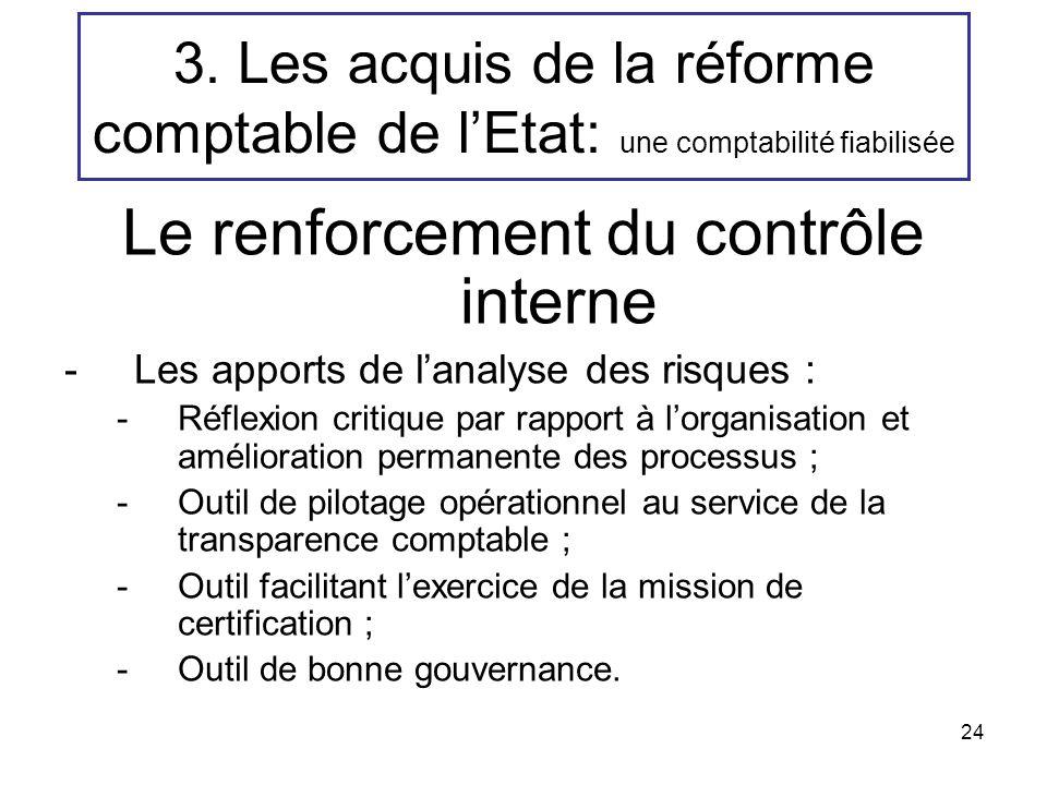 24 3. Les acquis de la réforme comptable de lEtat: une comptabilité fiabilisée Le renforcement du contrôle interne -Les apports de lanalyse des risque