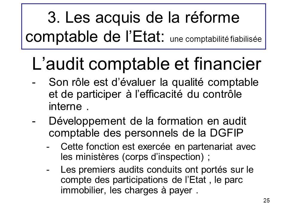 25 3. Les acquis de la réforme comptable de lEtat: une comptabilité fiabilisée Laudit comptable et financier -Son rôle est dévaluer la qualité comptab