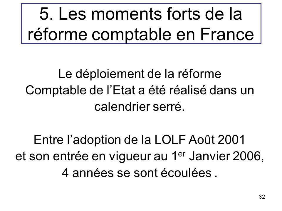 32 5. Les moments forts de la réforme comptable en France Le déploiement de la réforme Comptable de lEtat a été réalisé dans un calendrier serré. Entr