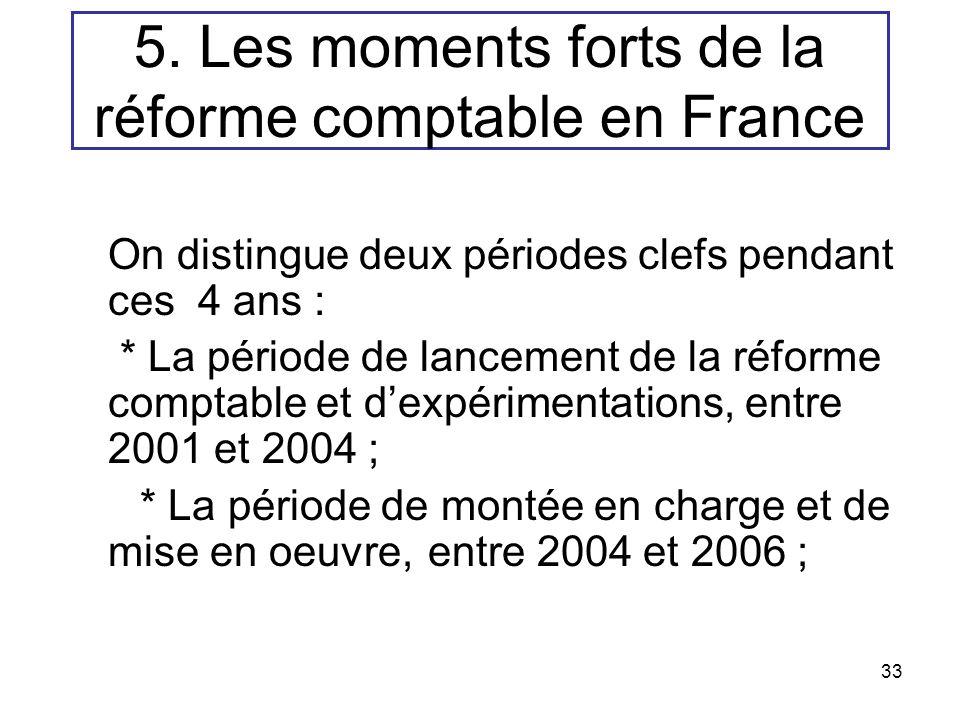 33 5. Les moments forts de la réforme comptable en France On distingue deux périodes clefs pendant ces 4 ans : * La période de lancement de la réforme
