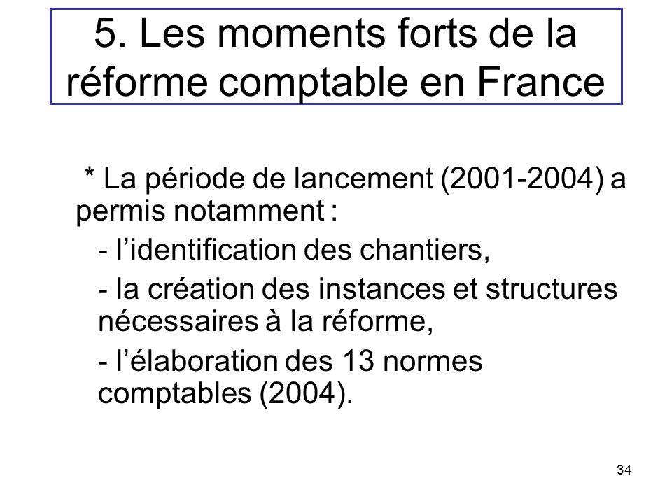 34 5. Les moments forts de la réforme comptable en France * La période de lancement (2001-2004) a permis notamment : - lidentification des chantiers,