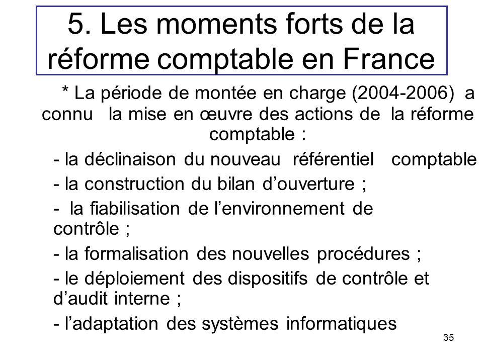 35 5. Les moments forts de la réforme comptable en France * La période de montée en charge (2004-2006) a connu la mise en œuvre des actions de la réfo