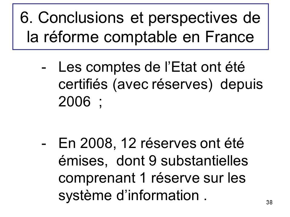 38 6. Conclusions et perspectives de la réforme comptable en France -Les comptes de lEtat ont été certifiés (avec réserves) depuis 2006 ; -En 2008, 12