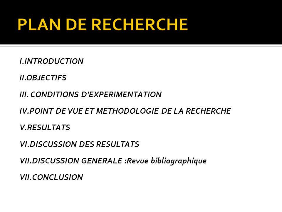 I.INTRODUCTION II.OBJECTIFS III. CONDITIONS D'EXPERIMENTATION IV.POINT DE VUE ET METHODOLOGIE DE LA RECHERCHE V.RESULTATS VI.DISCUSSION DES RESULTATS
