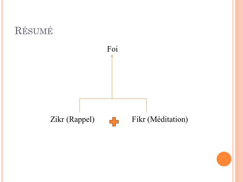R ÉSUMÉ Foi Zikr (Rappel)Fikr (Méditation)