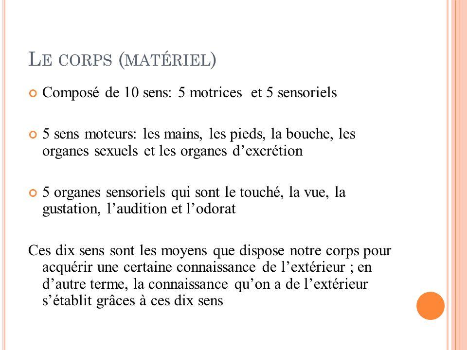L E CORPS ( MATÉRIEL ) Composé de 10 sens: 5 motrices et 5 sensoriels 5 sens moteurs: les mains, les pieds, la bouche, les organes sexuels et les orga