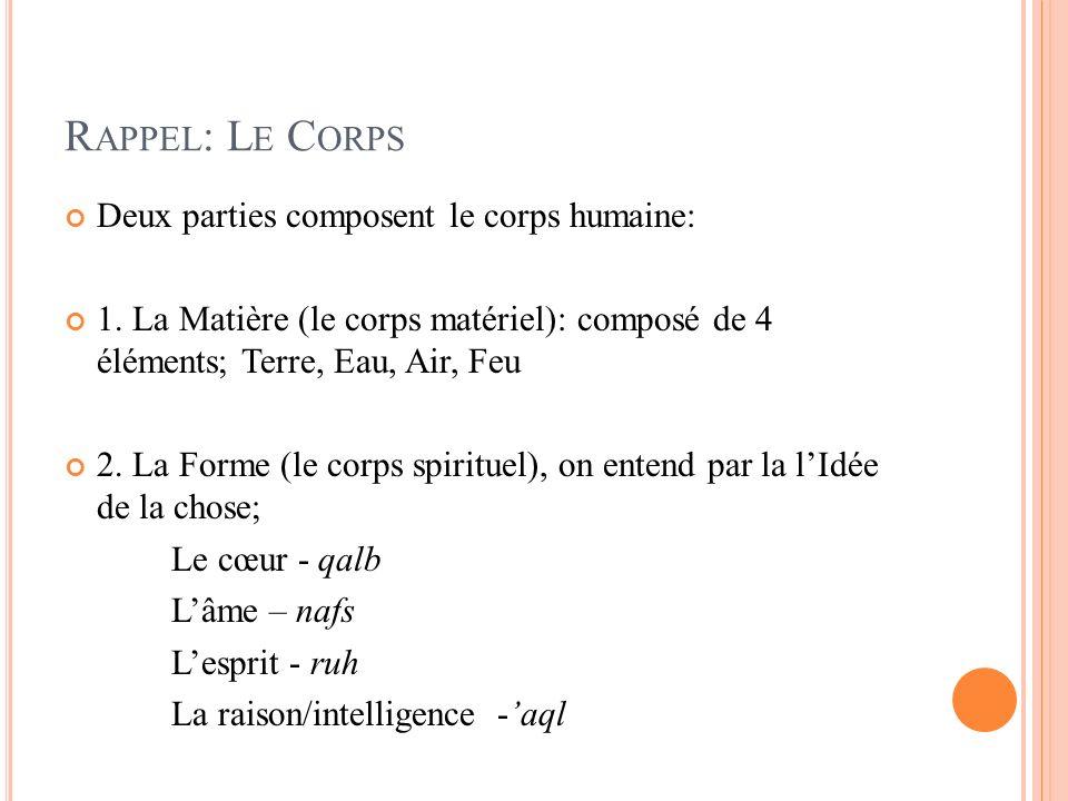 R APPEL : L E C ORPS Deux parties composent le corps humaine: 1. La Matière (le corps matériel): composé de 4 éléments; Terre, Eau, Air, Feu 2. La For