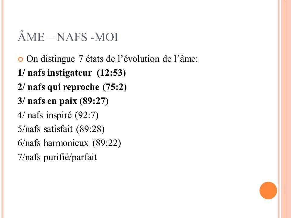 ÂME – NAFS -MOI On distingue 7 états de lévolution de lâme: 1/ nafs instigateur (12:53) 2/ nafs qui reproche (75:2) 3/ nafs en paix (89:27) 4/ nafs in