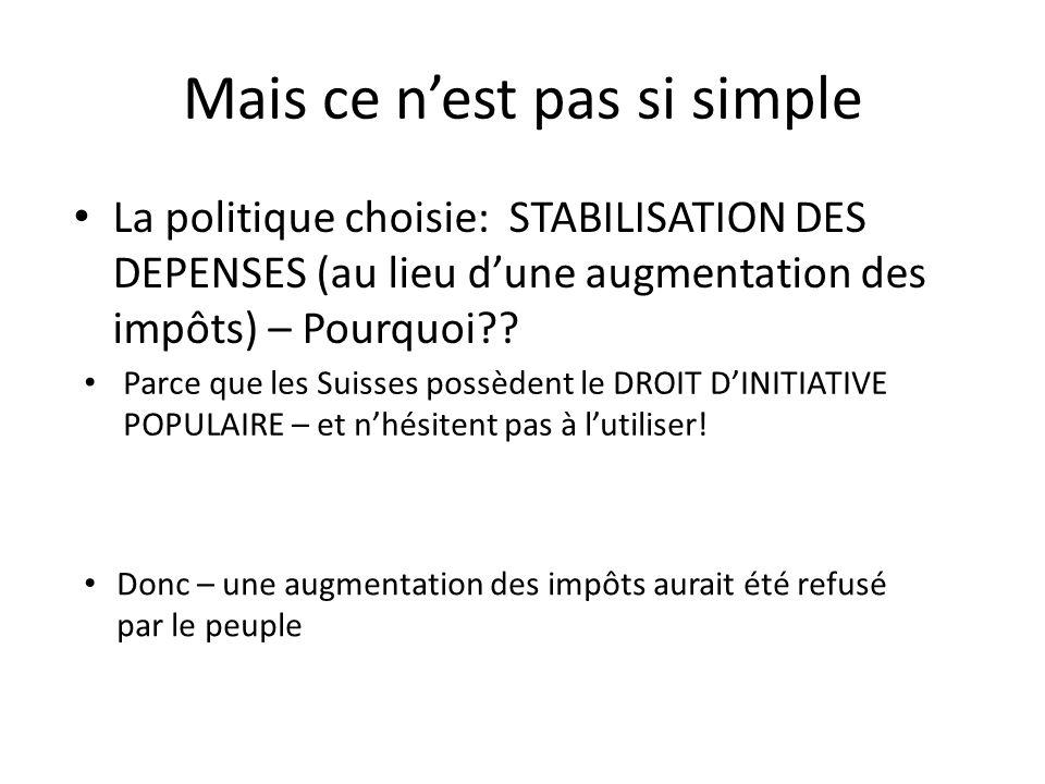 Mais ce nest pas si simple La politique choisie: STABILISATION DES DEPENSES (au lieu dune augmentation des impôts) – Pourquoi?.