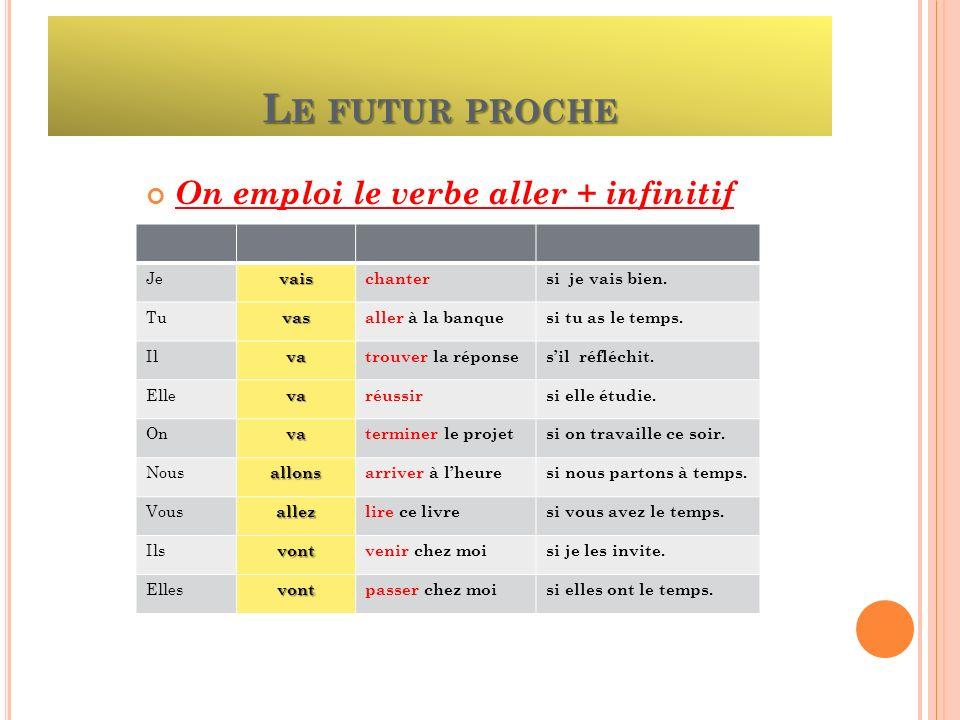 L E FUTUR PROCHE On emploi le verbe aller + infinitif Jevaischantersi je vais bien. Tuvasaller à la banquesi tu as le temps. Ilvatrouver la réponsesil