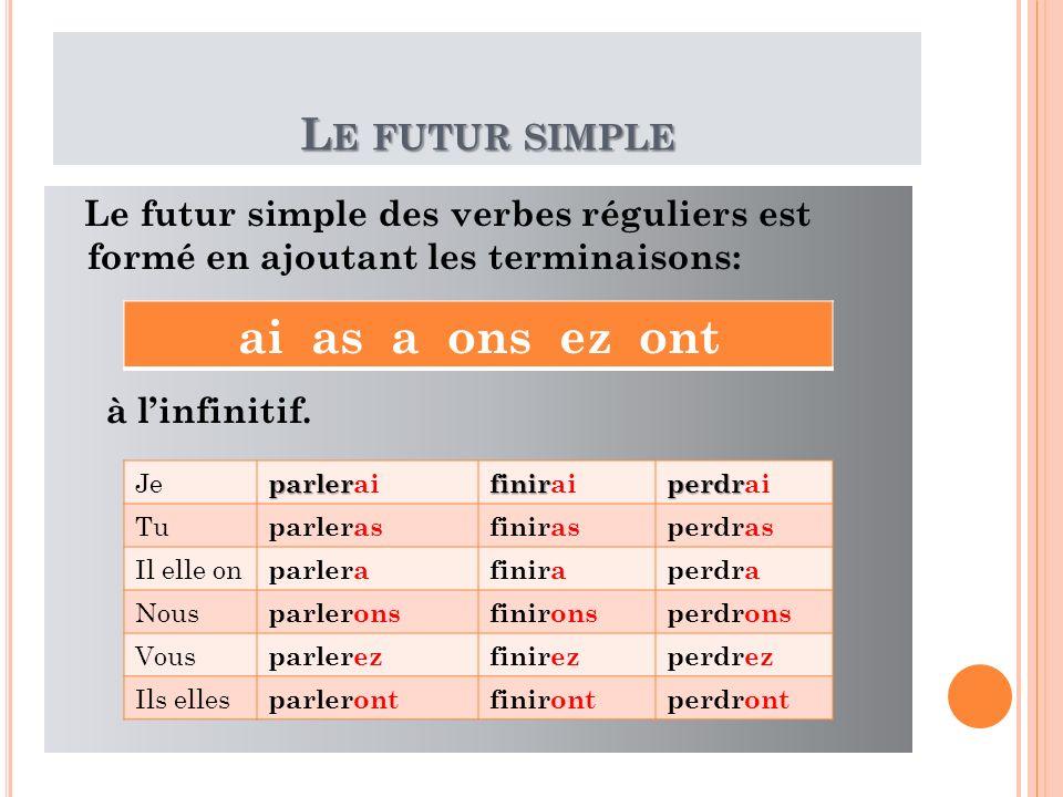 L E FUTUR SIMPLE Le futur simple des verbes réguliers est formé en ajoutant les terminaisons: à linfinitif. ai as a ons ez ont Je parler parlerai fini