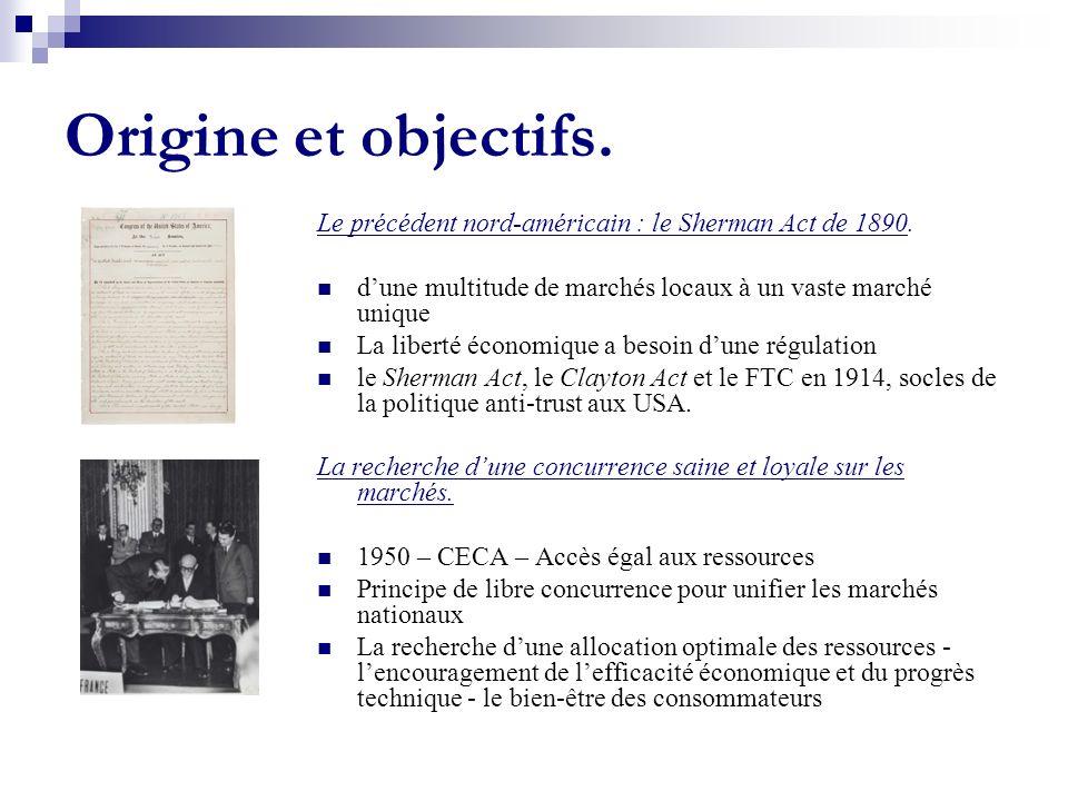 Origine et objectifs. Le précédent nord-américain : le Sherman Act de 1890. dune multitude de marchés locaux à un vaste marché unique La liberté écono