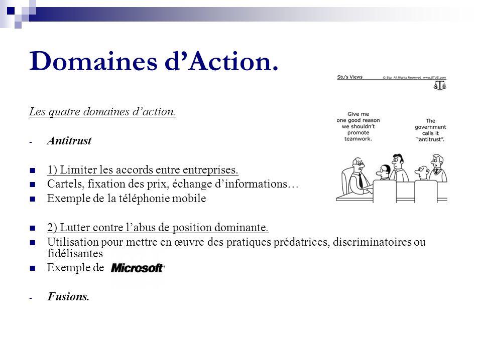 Domaines dAction. Les quatre domaines daction. - Antitrust 1) Limiter les accords entre entreprises. Cartels, fixation des prix, échange dinformations