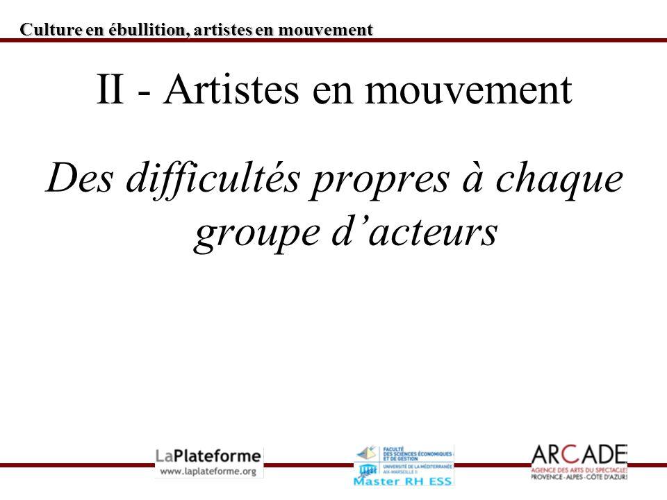 Culture en ébullition, artistes en mouvement II - Artistes en mouvement Des difficultés propres à chaque groupe dacteurs