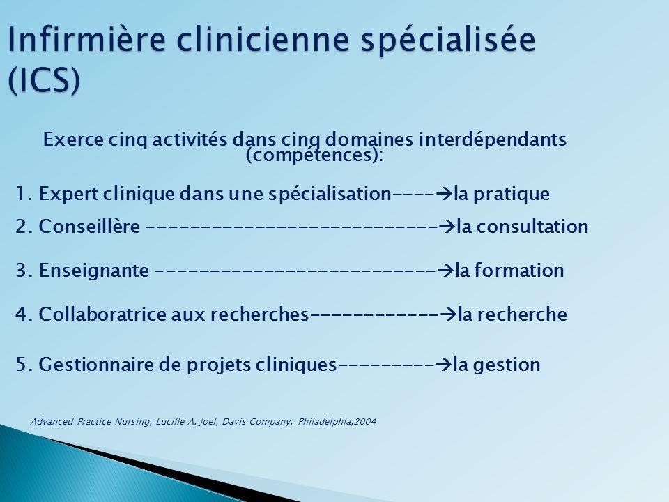 Infirmière clinicienne spécialisée (ICS) Exerce cinq activités dans cinq domaines interdépendants (compétences): 1. Expert clinique dans une spécialis