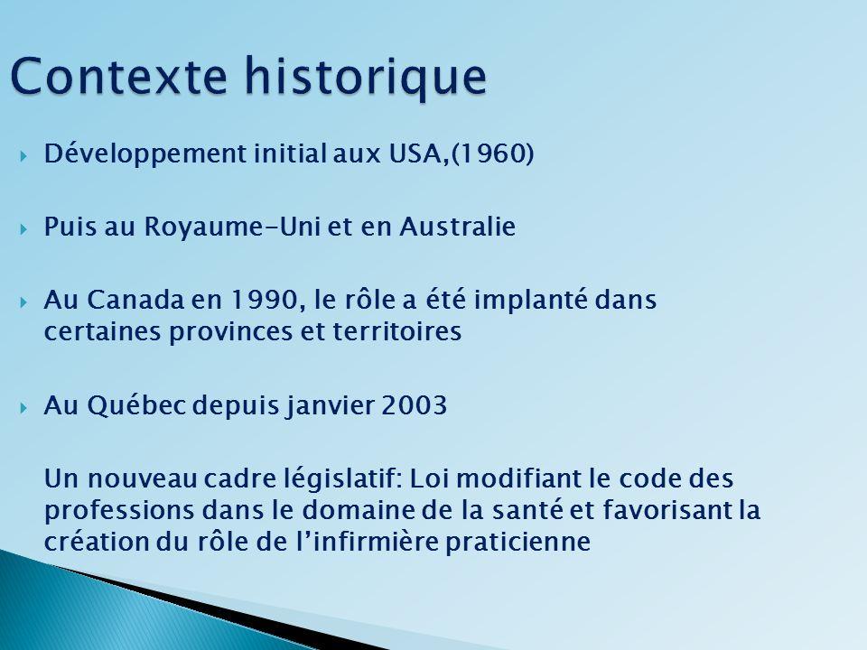Contexte historique Développement initial aux USA,(1960) Puis au Royaume-Uni et en Australie Au Canada en 1990, le rôle a été implanté dans certaines