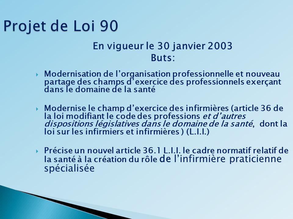 Projet de Loi 90 En vigueur le 30 janvier 2003 Buts: Modernisation de lorganisation professionnelle et nouveau partage des champs dexercice des profes