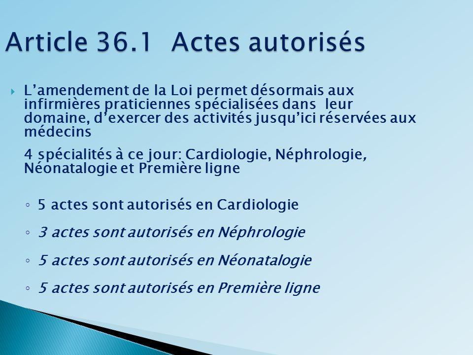 Article 36.1 Actes autorisés Lamendement de la Loi permet désormais aux infirmières praticiennes spécialisées dans leur domaine, dexercer des activité