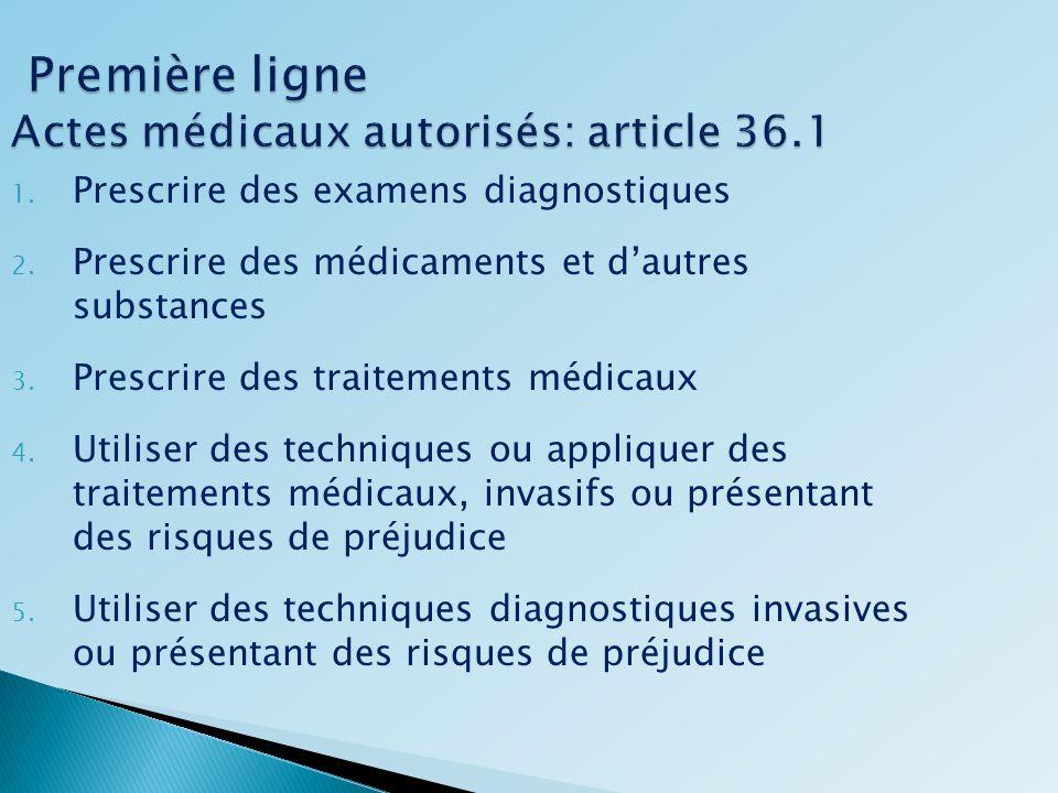 Première ligne Actes médicaux autorisés: article 36.1 Première ligne Actes médicaux autorisés: article 36.1 1. Prescrire des examens diagnostiques 2.