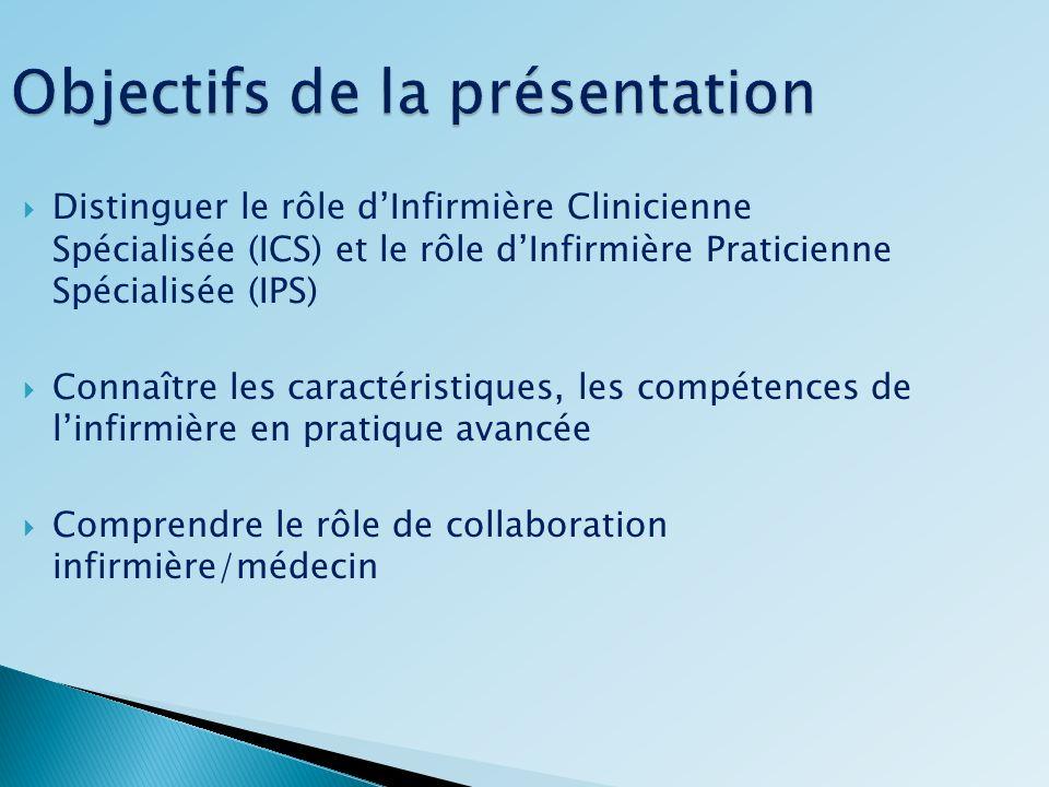 Objectifs de la présentation Distinguer le rôle dInfirmière Clinicienne Spécialisée (ICS) et le rôle dInfirmière Praticienne Spécialisée (IPS) Connaît