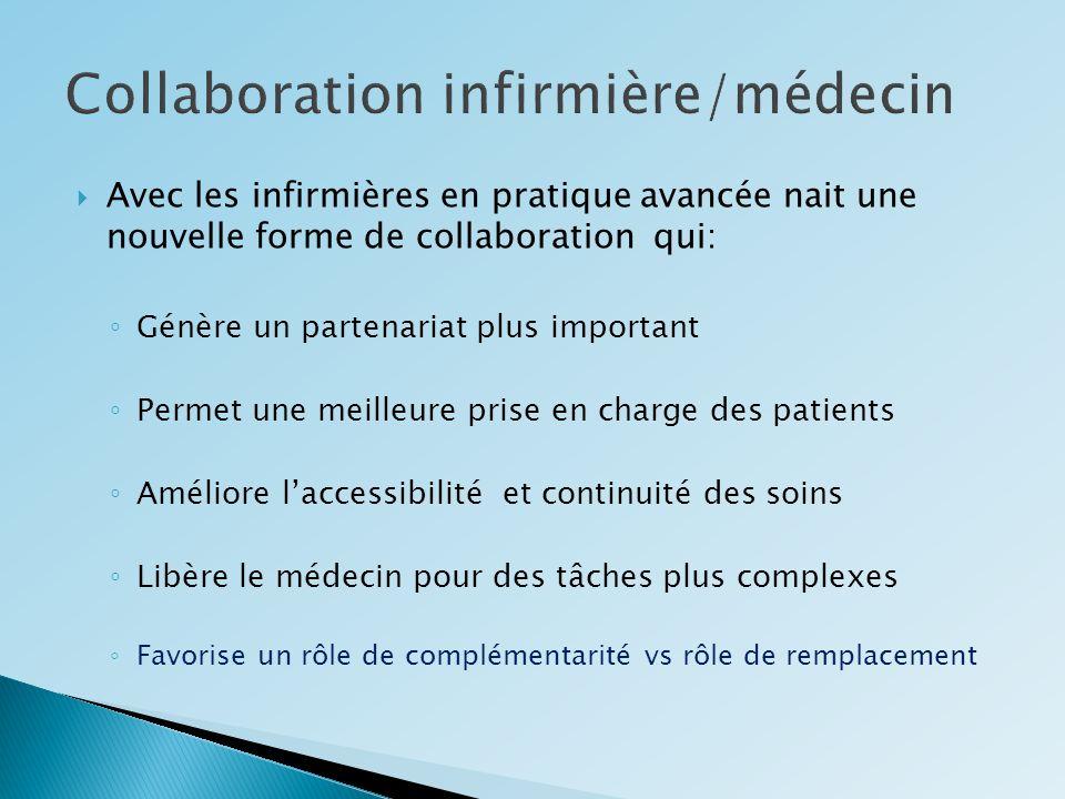 Avec les infirmières en pratique avancée nait une nouvelle forme de collaboration qui: Génère un partenariat plus important Permet une meilleure prise
