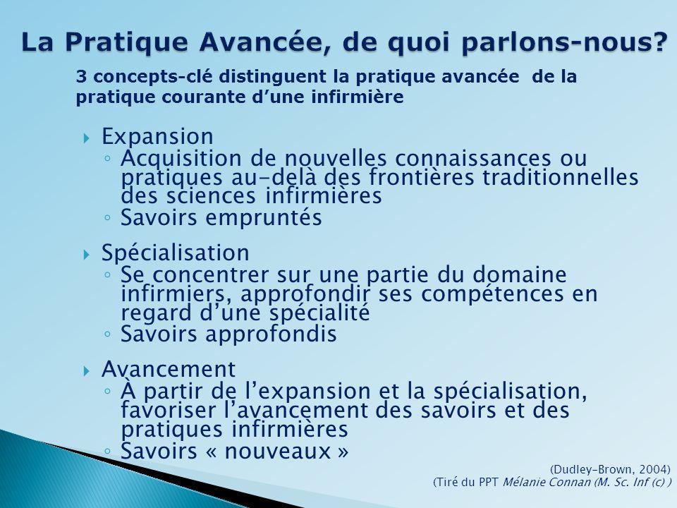 La Pratique Avancée, de quoi parlons-nous? Expansion Acquisition de nouvelles connaissances ou pratiques au-delà des frontières traditionnelles des sc