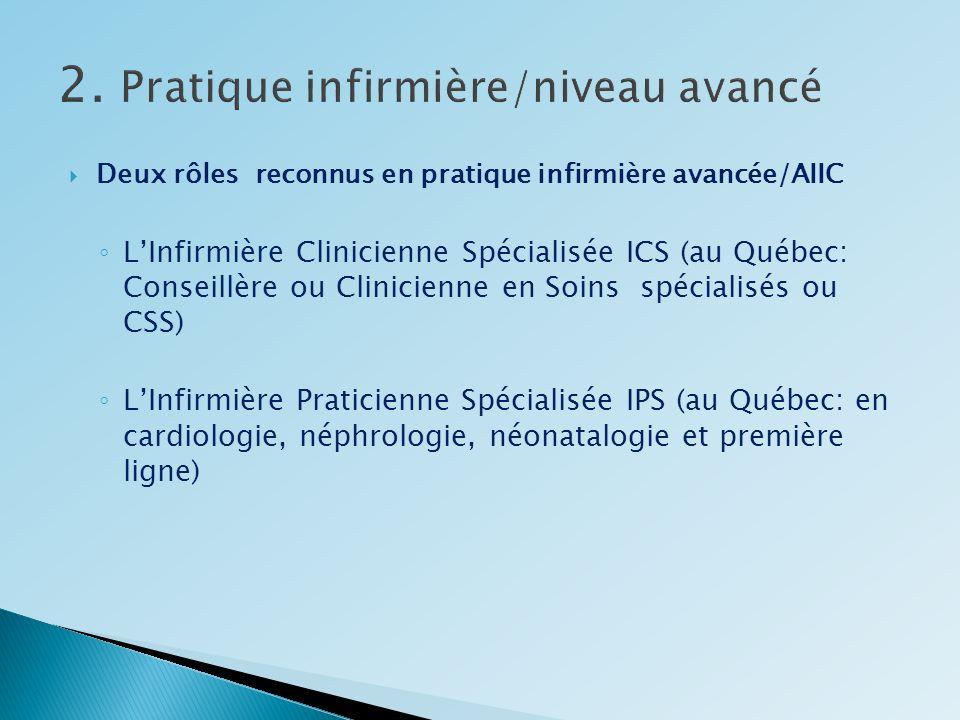 Deux rôles reconnus en pratique infirmière avancée/AIIC LInfirmière Clinicienne Spécialisée ICS (au Québec: Conseillère ou Clinicienne en Soins spécia