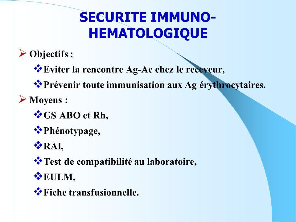 SECURITE IMMUNO- HEMATOLOGIQUE Objectifs : Eviter la rencontre Ag-Ac chez le receveur, Prévenir toute immunisation aux Ag érythrocytaires. Moyens : GS