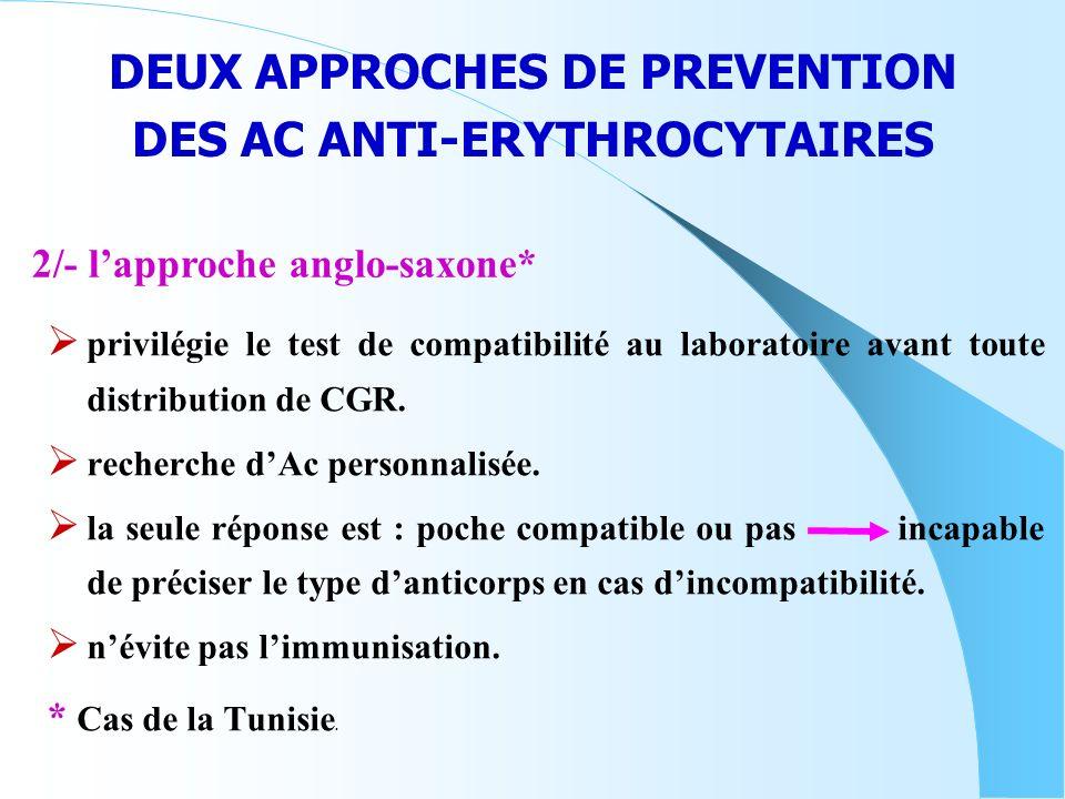 DEUX APPROCHES DE PREVENTION DES AC ANTI-ERYTHROCYTAIRES privilégie le test de compatibilité au laboratoire avant toute distribution de CGR. recherche